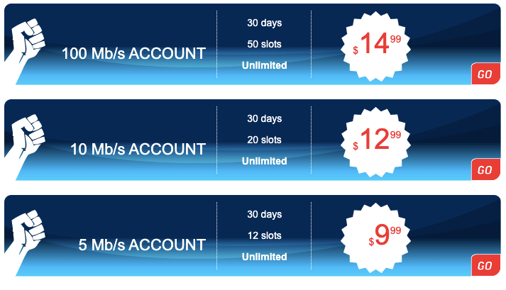 Unliminews Pricing